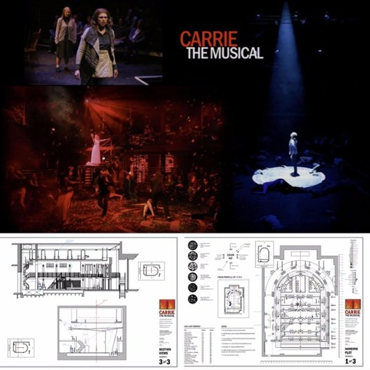 Carrie-Submission