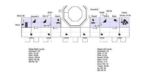 Plan 3f - Stage Plot-Plan 3f - Stage Plot