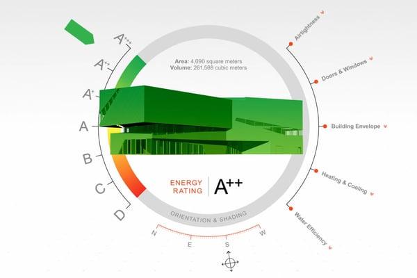 energy rating bim
