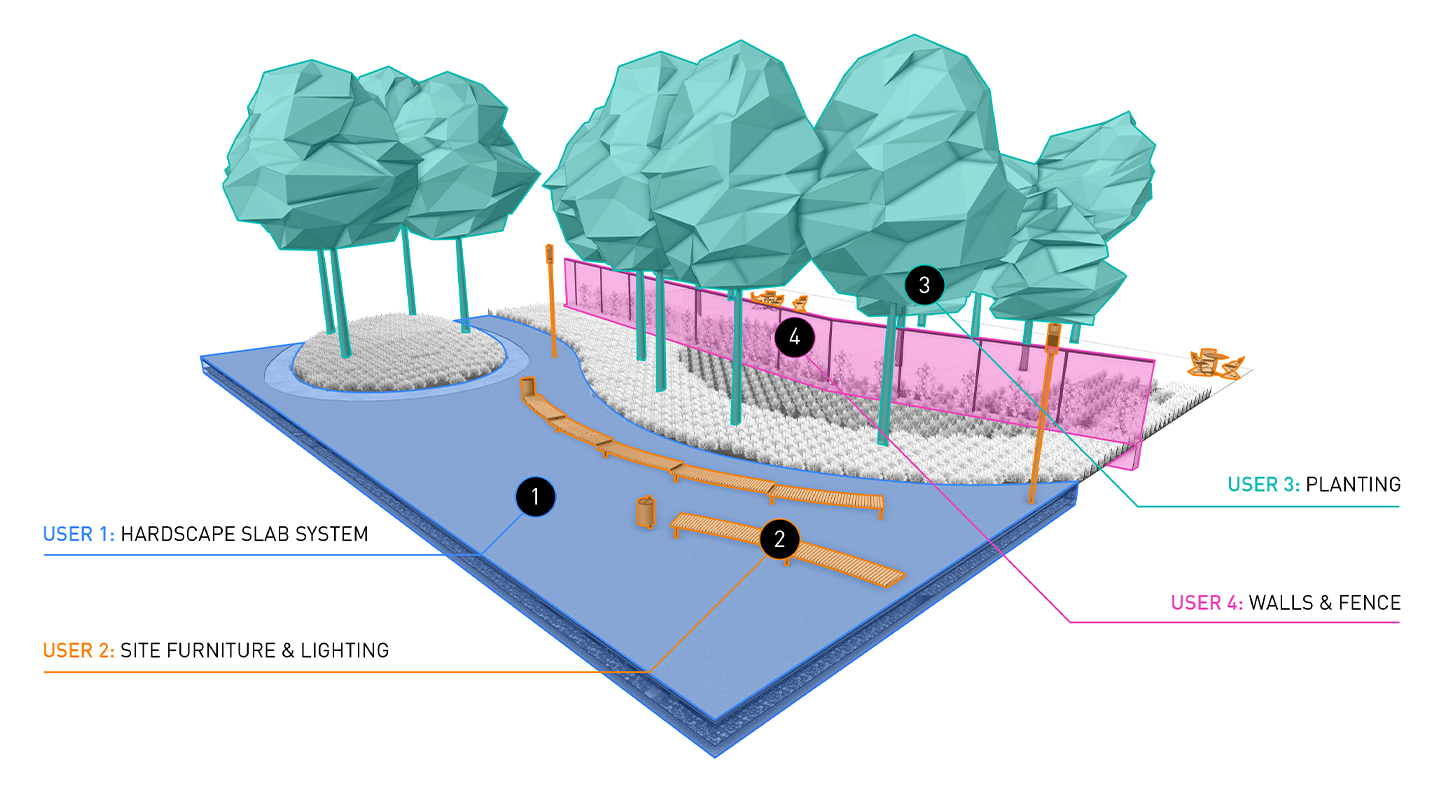 A landscape architecture project in design software that involves multiple users in the same file.