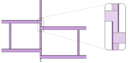 Robust Wall Modeling Options.png