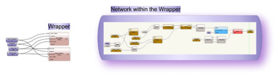 Wrapper for a Marionette network. (Image courtesy of Alan Woodwell.)